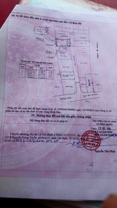 Bán nhà Hóc Môn, hẻm ô tô đường Trần Văn Mười, DT: 4x17m, giá 1,7 tỷ